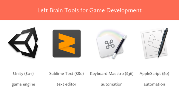 Left Brain Toolbox